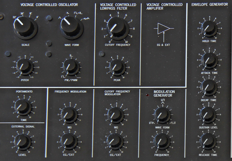 Free Synth Sample Pack Series – Korg MS-20