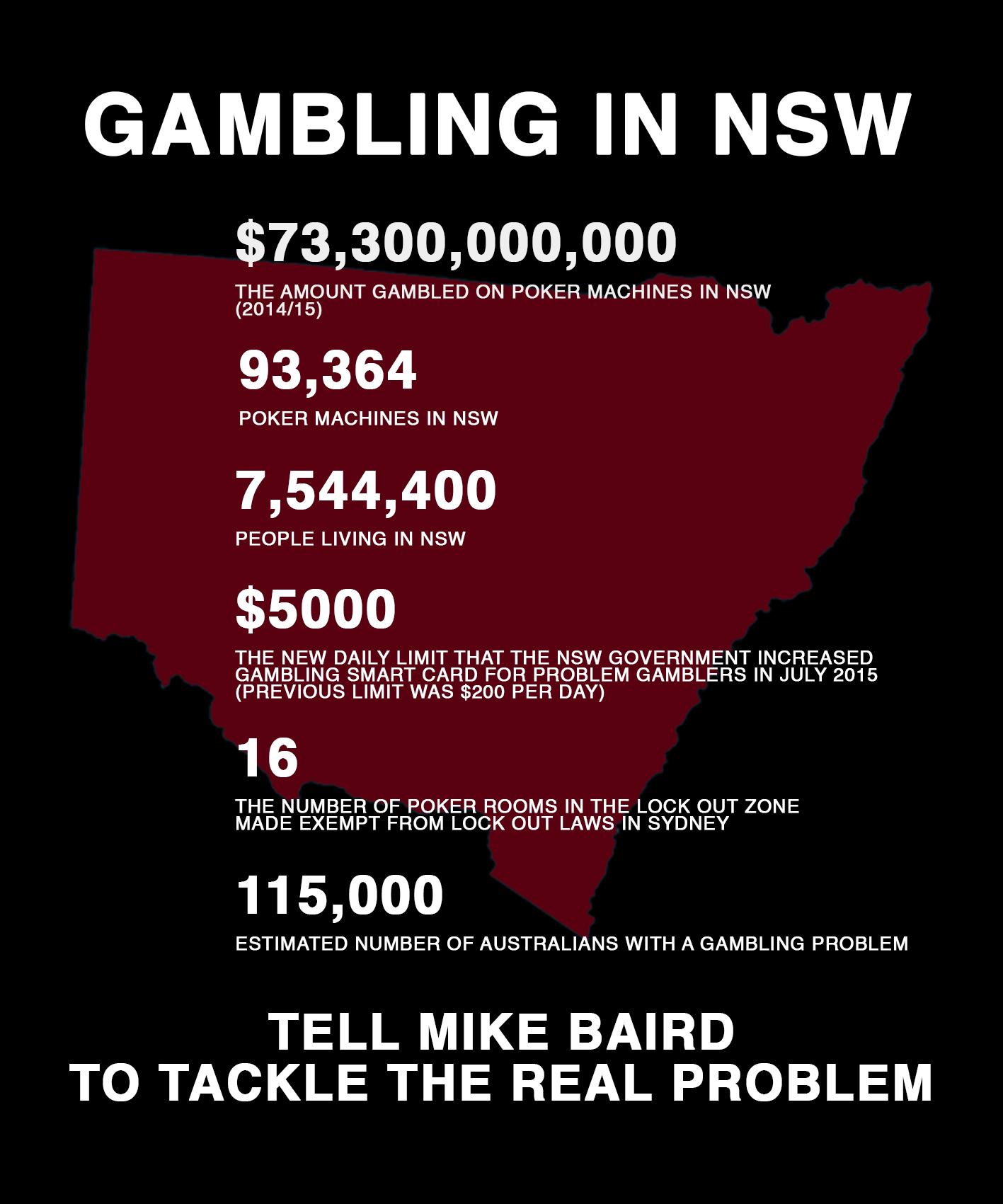 Gambling in NSW