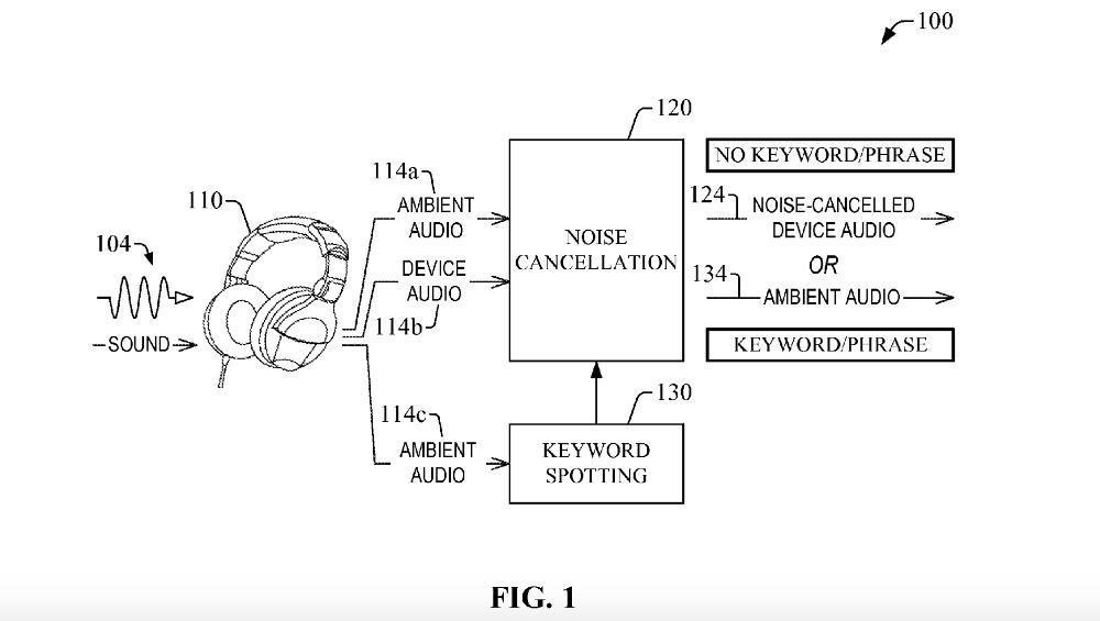 amazon-headphone-patent-010816