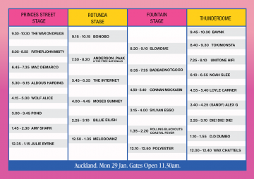 Here are the Laneway set times so start prepping